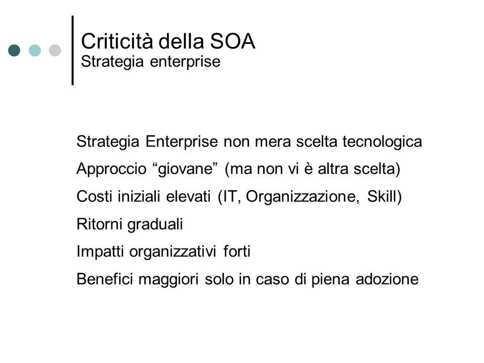 Criticità della SOA Strategia enterprise Strategia Enterprise non mera scelta tecnologica Approccio giovane (ma non vi è altra scelta) Costi iniziali
