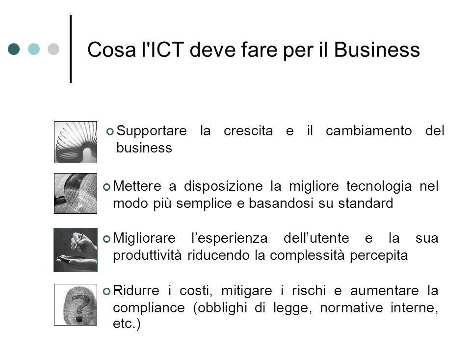 Cosa l'ICT deve fare per il Business Supportare la crescita e il cambiamento del business Mettere a disposizione la migliore tecnologia nel modo più s