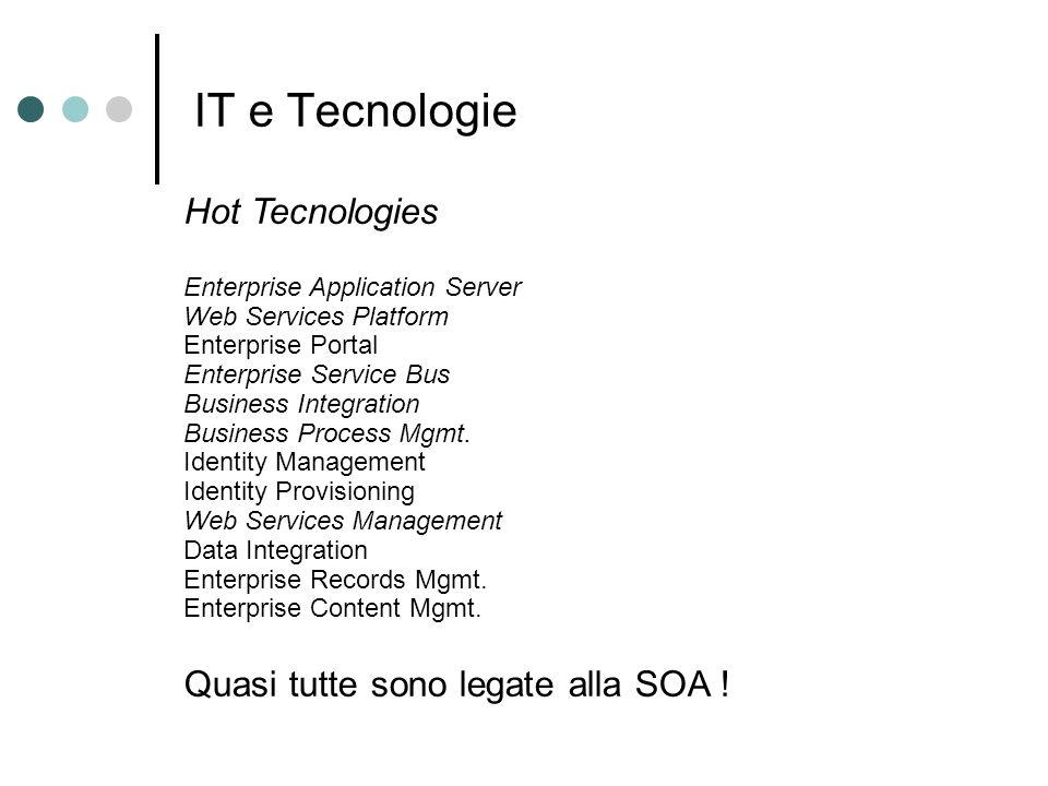 IT e Tecnologie Hot Tecnologies Enterprise Application Server Web Services Platform Enterprise Portal Enterprise Service Bus Business Integration Busi