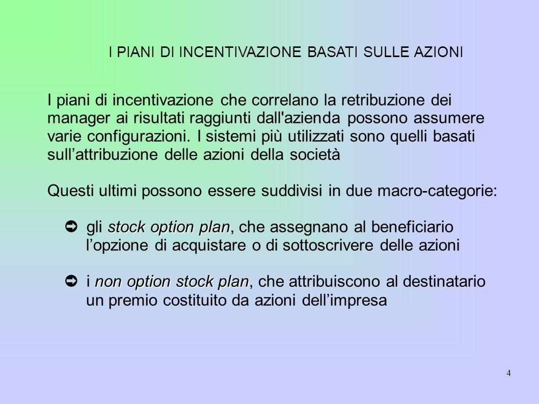 4 I PIANI DI INCENTIVAZIONE BASATI SULLE AZIONI I piani di incentivazione che correlano la retribuzione dei manager ai risultati raggiunti dall azienda possono assumere varie configurazioni.