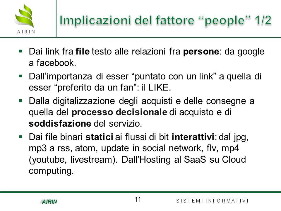 S I S T E M I I N F O R M A T I V I 11 AIRIN Dai link fra file testo alle relazioni fra persone: da google a facebook.