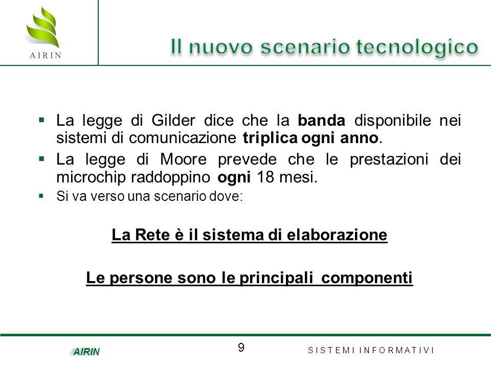 9 AIRIN La legge di Gilder dice che la banda disponibile nei sistemi di comunicazione triplica ogni anno. La legge di Moore prevede che le prestazioni