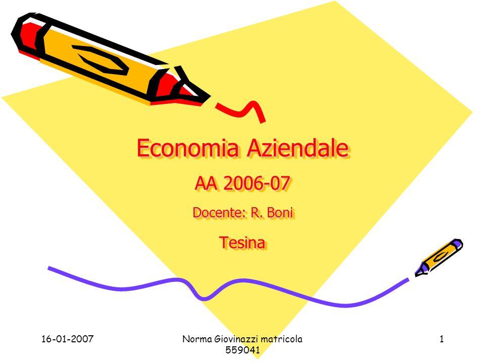 16-01-2007Norma Giovinazzi matricola 559041 1 Economia Aziendale AA 2006-07 Docente: R. Boni Tesina