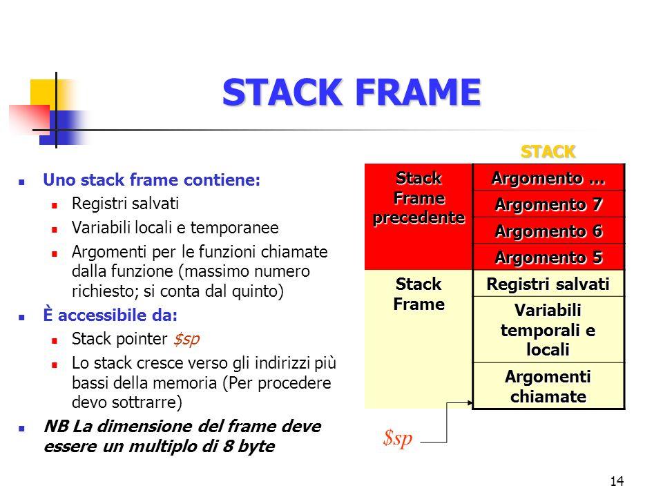 14 STACK Stack Frame precedente Argomento … Argomento 7 Argomento 6 Argomento 5 Stack Frame Registri salvati Variabili temporali e locali Argomenti chiamate $sp STACK FRAME Uno stack frame contiene: Registri salvati Variabili locali e temporanee Argomenti per le funzioni chiamate dalla funzione (massimo numero richiesto; si conta dal quinto) È accessibile da: Stack pointer $sp Lo stack cresce verso gli indirizzi più bassi della memoria (Per procedere devo sottrarre) NB La dimensione del frame deve essere un multiplo di 8 byte