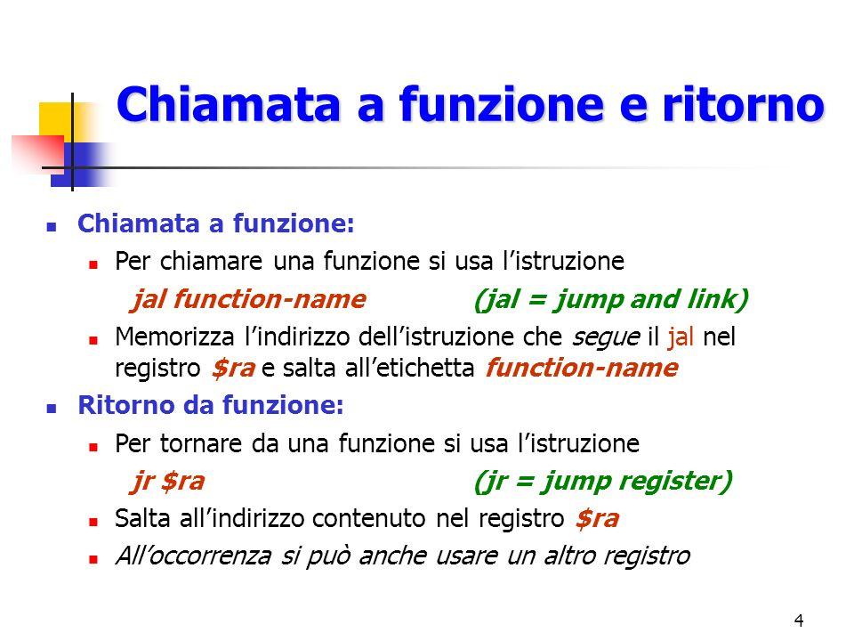 5 … 0x004000030 jal funzione1 0x004000034 … funzione1 jr $ra … Chiamata a funzione e ritorno -ESECUZIONE - funzione1 1.