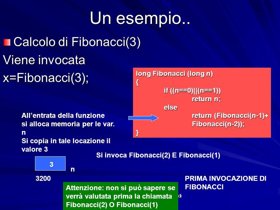 Prof.ssa Chiara Petrioli -- Fondamenti di programmazione, a.a. 2009/2010 Un esempio.. Calcolo di Fibonacci(3) Viene invocata x=Fibonacci(3); long Fibo