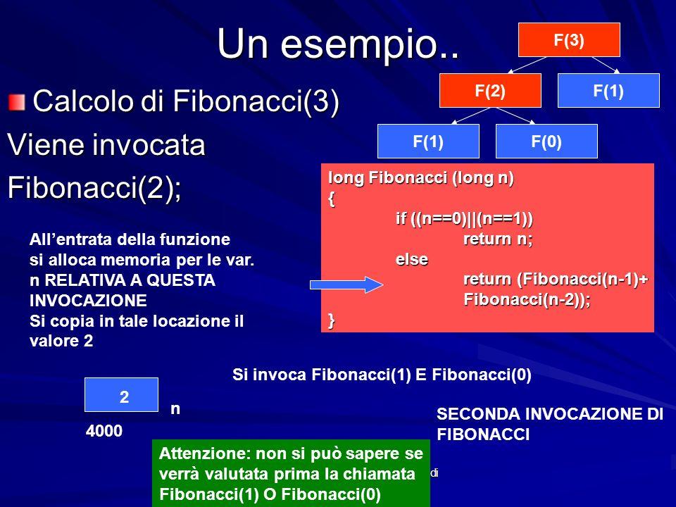 Prof.ssa Chiara Petrioli -- Fondamenti di programmazione, a.a. 2009/2010 Un esempio.. Calcolo di Fibonacci(3) Viene invocata Fibonacci(2); long Fibona