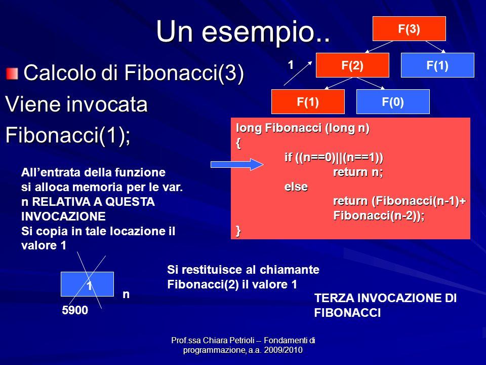 Prof.ssa Chiara Petrioli -- Fondamenti di programmazione, a.a. 2009/2010 Un esempio.. Calcolo di Fibonacci(3) Viene invocata Fibonacci(1); long Fibona
