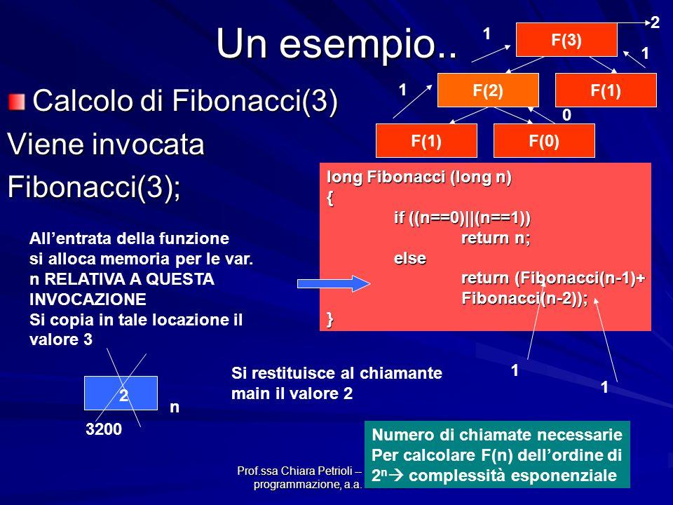 Prof.ssa Chiara Petrioli -- Fondamenti di programmazione, a.a. 2009/2010 Un esempio.. Calcolo di Fibonacci(3) Viene invocata Fibonacci(3); long Fibona