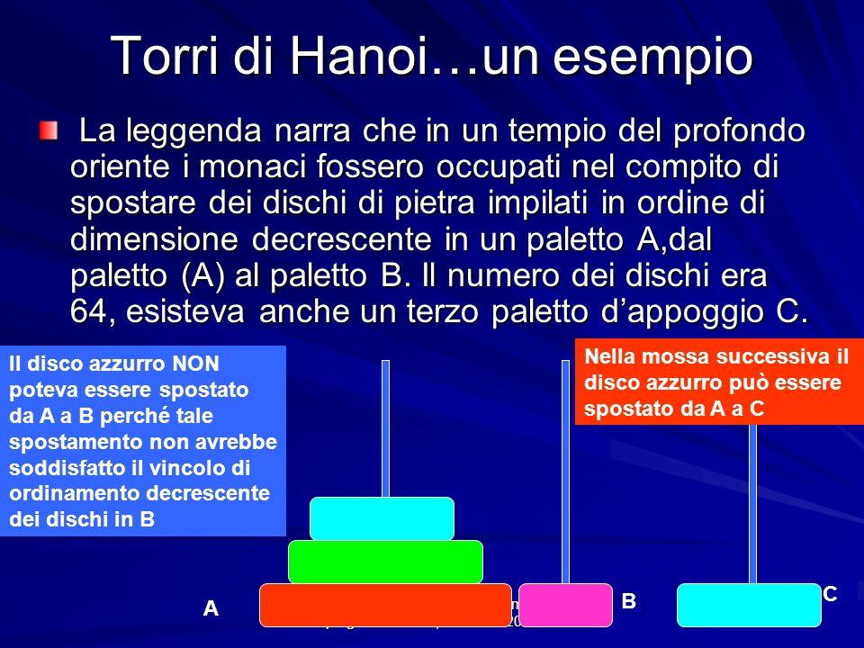 Prof.ssa Chiara Petrioli -- Fondamenti di programmazione, a.a. 2009/2010 Torri di Hanoi…un esempio La leggenda narra che in un tempio del profondo ori