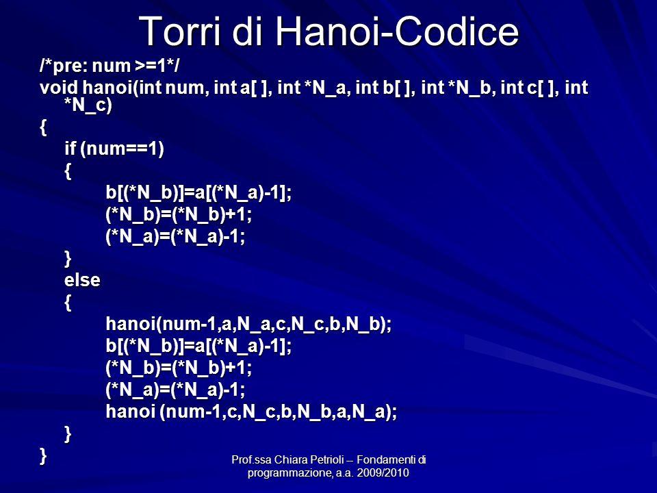 Prof.ssa Chiara Petrioli -- Fondamenti di programmazione, a.a. 2009/2010 Torri di Hanoi-Codice /*pre: num >=1*/ void hanoi(int num, int a[ ], int *N_a