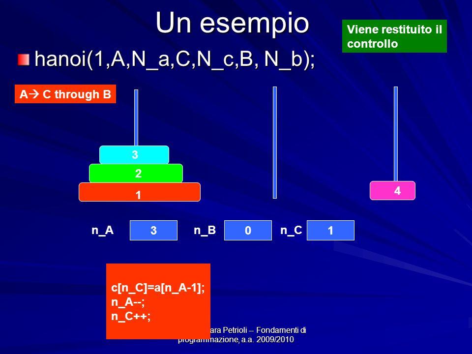 Prof.ssa Chiara Petrioli -- Fondamenti di programmazione, a.a. 2009/2010 Un esempio hanoi(1,A,N_a,C,N_c,B, N_b); 4 3 2 1 301 A C through B c[n_C]=a[n_