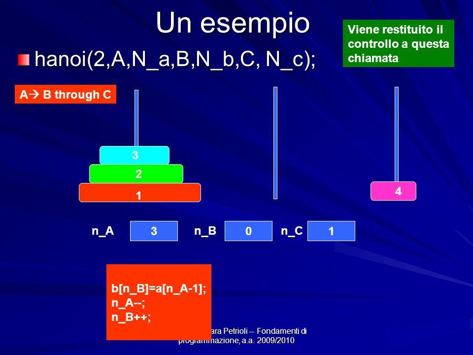 Prof.ssa Chiara Petrioli -- Fondamenti di programmazione, a.a. 2009/2010 Un esempio hanoi(2,A,N_a,B,N_b,C, N_c); A B through C Viene restituito il con