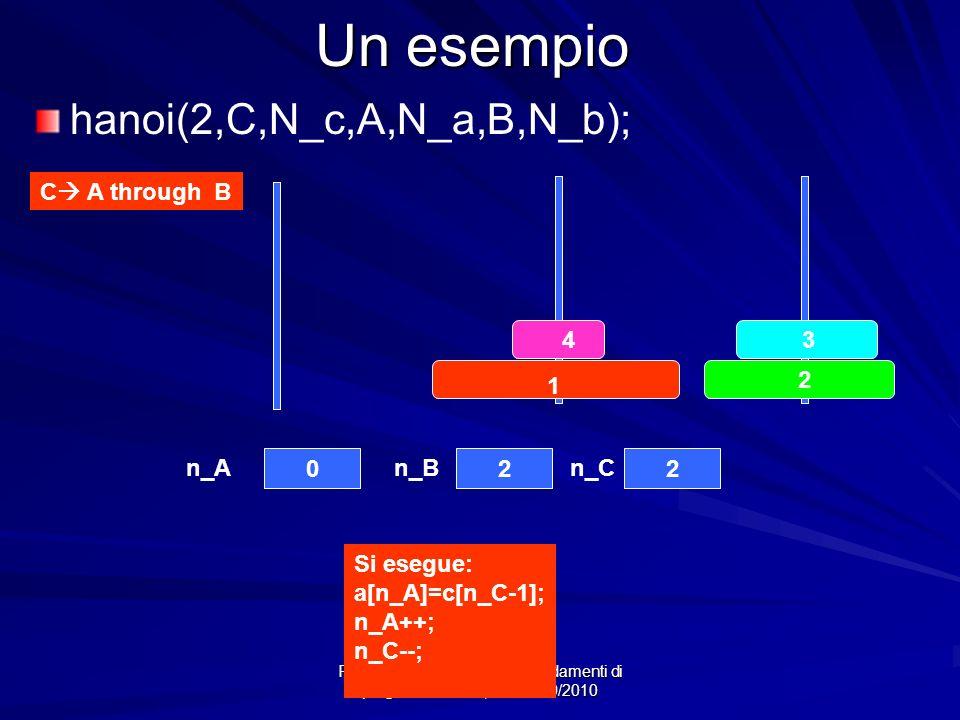 Prof.ssa Chiara Petrioli -- Fondamenti di programmazione, a.a. 2009/2010 Un esempio C A through B 4 3 2 1 022 n_An_Bn_C hanoi(2,C,N_c,A,N_a,B,N_b); Si