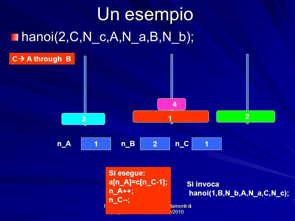 Prof.ssa Chiara Petrioli -- Fondamenti di programmazione, a.a. 2009/2010 Un esempio C A through B 4 3 2 1 121 n_An_Bn_C hanoi(2,C,N_c,A,N_a,B,N_b); Si