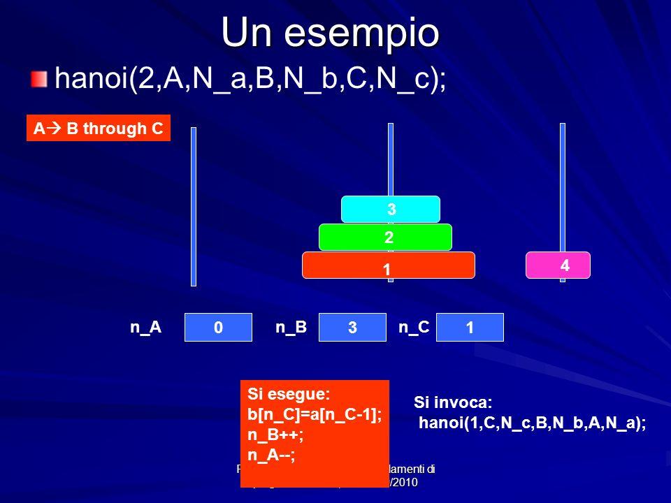 Prof.ssa Chiara Petrioli -- Fondamenti di programmazione, a.a. 2009/2010 Un esempio 4 3 2 1 031 n_An_Bn_C A B through C hanoi(2,A,N_a,B,N_b,C,N_c); Si