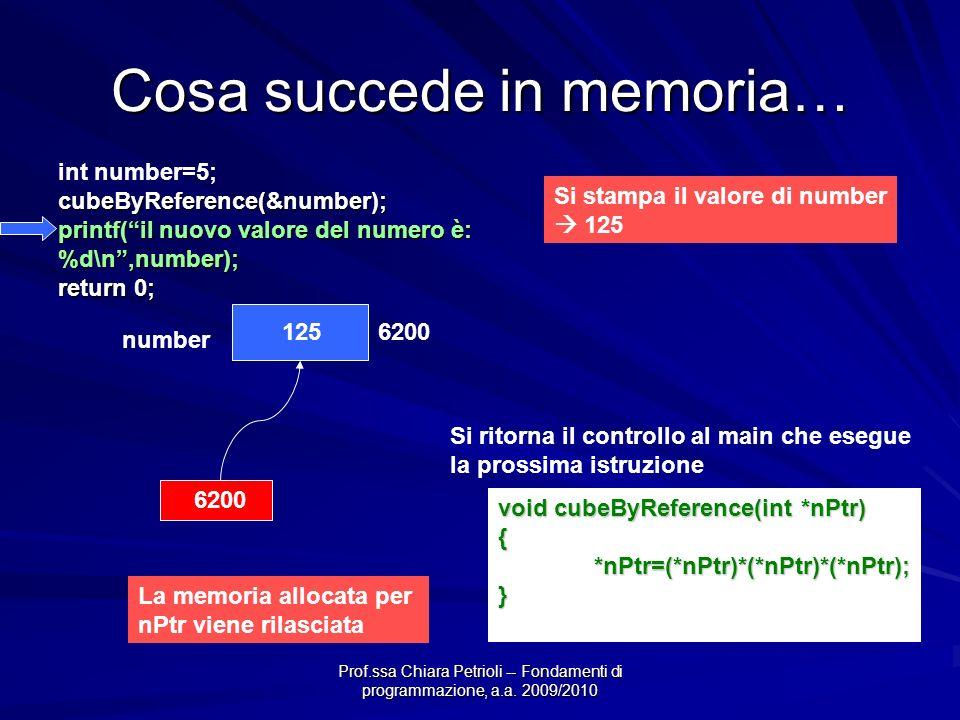 Prof.ssa Chiara Petrioli -- Fondamenti di programmazione, a.a. 2009/2010 Cosa succede in memoria… int number=5;cubeByReference(&number); printf(il nuo