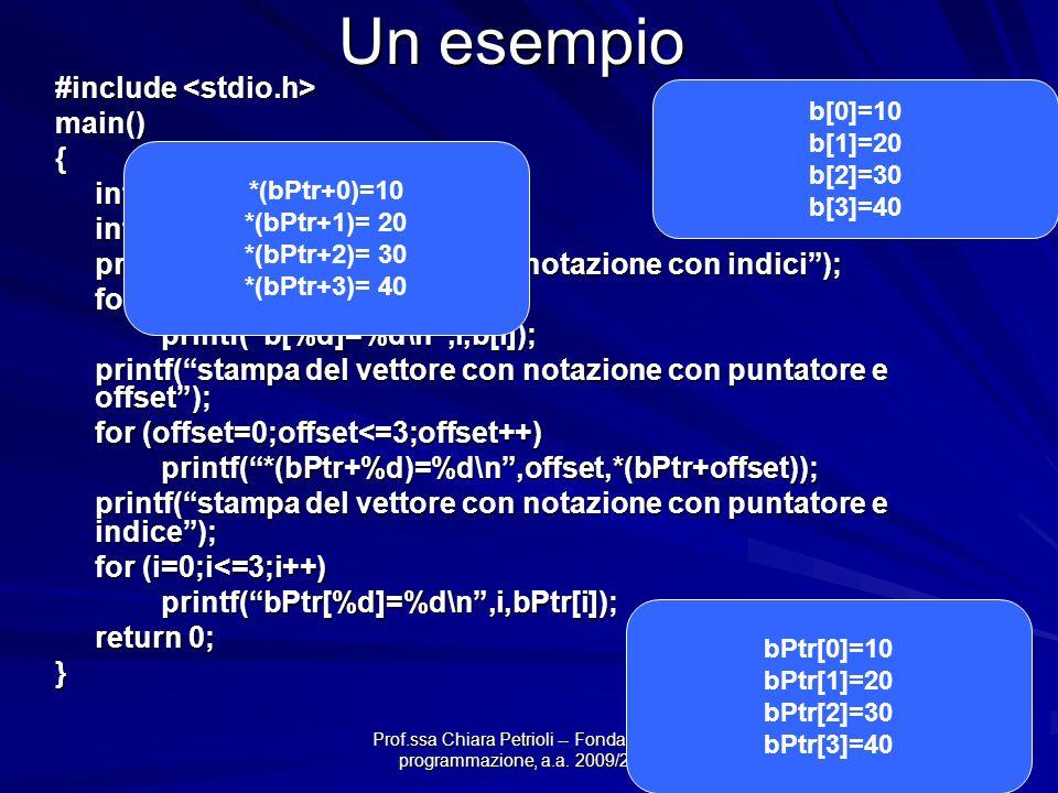 Prof.ssa Chiara Petrioli -- Fondamenti di programmazione, a.a. 2009/2010 Un esempio #include #include main(){ int i, offset, b[ ]={10,20,30,40}; int *
