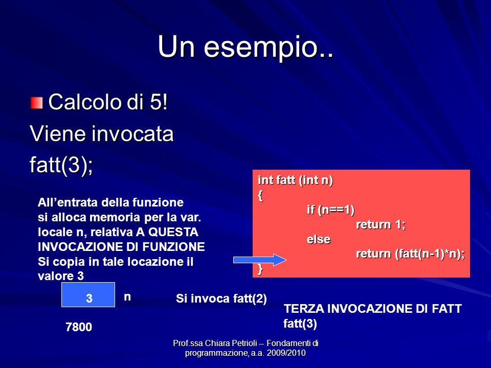 Prof.ssa Chiara Petrioli -- Fondamenti di programmazione, a.a. 2009/2010 Un esempio.. Calcolo di 5! Viene invocata fatt(3); int fatt (int n) { if (n==