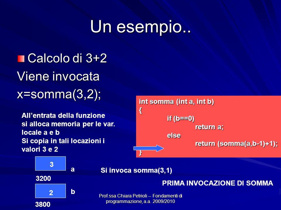 Prof.ssa Chiara Petrioli -- Fondamenti di programmazione, a.a. 2009/2010 Un esempio.. Calcolo di 3+2 Viene invocata x=somma(3,2); int somma (int a, in