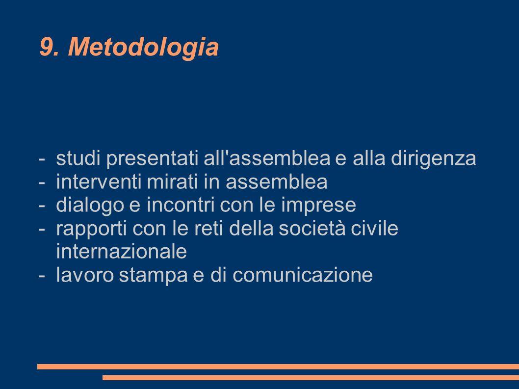 9. Metodologia - studi presentati all'assemblea e alla dirigenza - interventi mirati in assemblea - dialogo e incontri con le imprese - rapporti con l