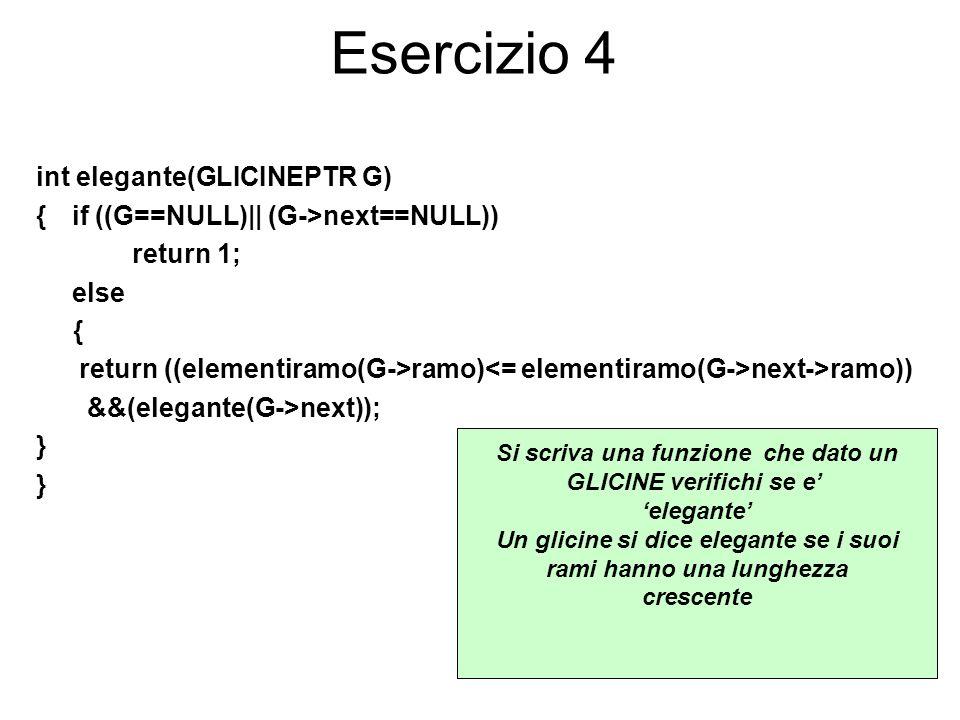 Esercizio 4 Si scriva una funzione che dato un GLICINE verifichi se e elegante Un glicine si dice elegante se i suoi rami hanno una lunghezza crescente int elegante(GLICINEPTR G) {if ((G==NULL)|| (G->next==NULL)) return 1; else { return ((elementiramo(G->ramo) next->ramo)) &&(elegante(G->next)); }