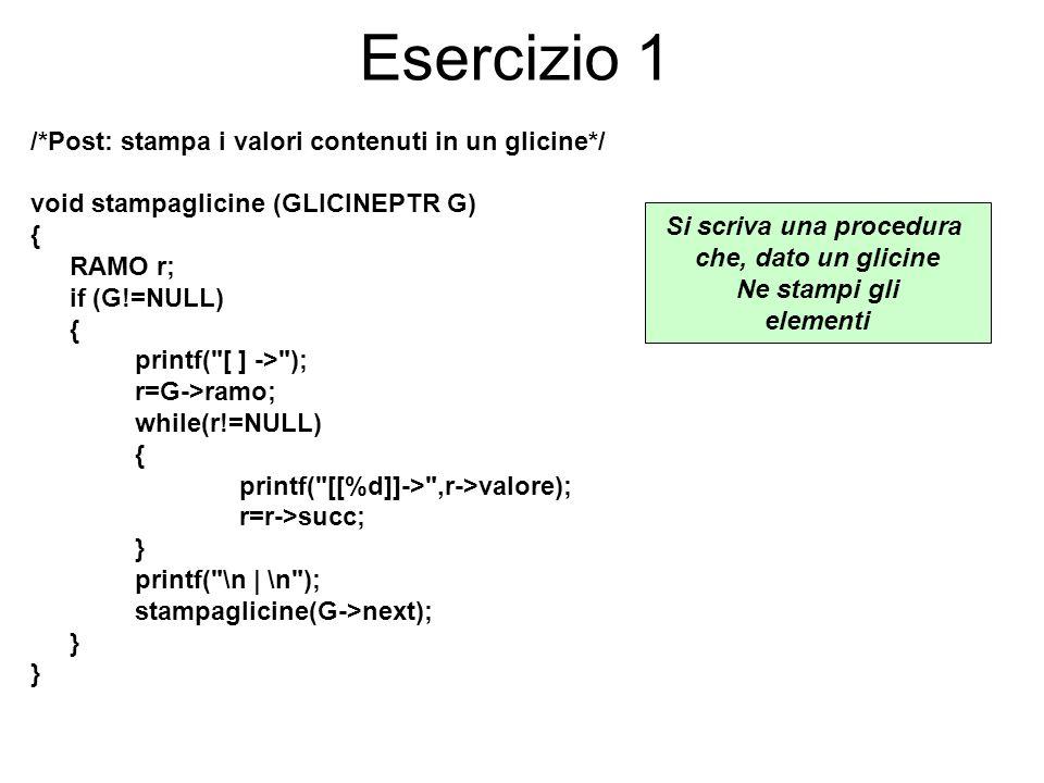 Esercizio 1 Si scriva una procedura che, dato un glicine Ne stampi gli elementi /*Post: stampa i valori contenuti in un glicine*/ void stampaglicine (GLICINEPTR G) { RAMO r; if (G!=NULL) { printf( [ ] -> ); r=G->ramo; while(r!=NULL) { printf( [[%d]]-> ,r->valore); r=r->succ; } printf( \n | \n ); stampaglicine(G->next); }