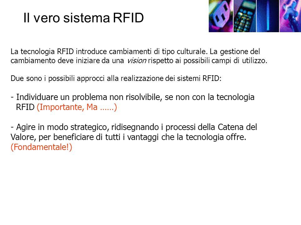 Il vero sistema RFID La tecnologia RFID introduce cambiamenti di tipo culturale.