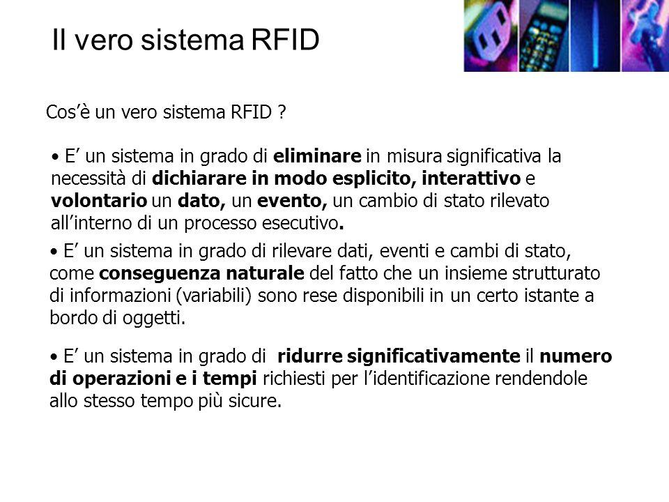 Il vero sistema RFID Quando si parla di sistemi RFID la prima cosa importante è distinguere il vero dalle imitazioni Quando si parla di sistemi RFID la prima cosa importante è distinguere il vero dalle imitazioni Cosè un vero sistema RFID .