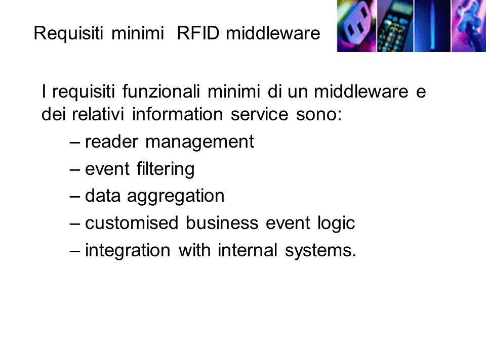 Requisiti minimi RFID middleware I requisiti funzionali minimi di un middleware e dei relativi information service sono: –reader management –event filtering –data aggregation –customised business event logic –integration with internal systems.