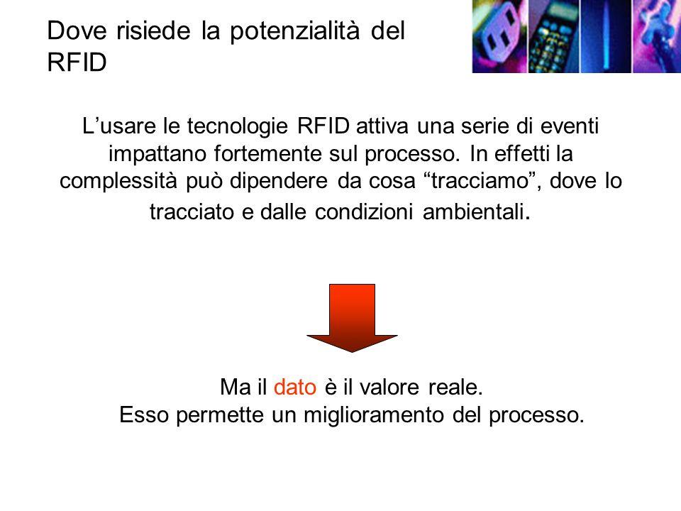 Dove risiede la potenzialità del RFID Lusare le tecnologie RFID attiva una serie di eventi impattano fortemente sul processo.