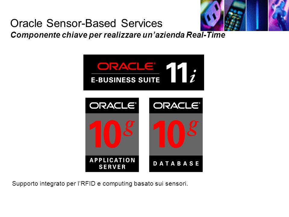 Oracle Sensor-Based Services Componente chiave per realizzare unazienda Real-Time Supporto integrato per lRFID e computing basato sui sensori.
