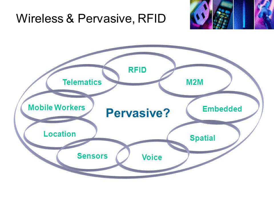 Wireless & Pervasive, RFID Pervasive? M2M Telematics Spatial RFID Mobile Workers Embedded Voice Location Sensors