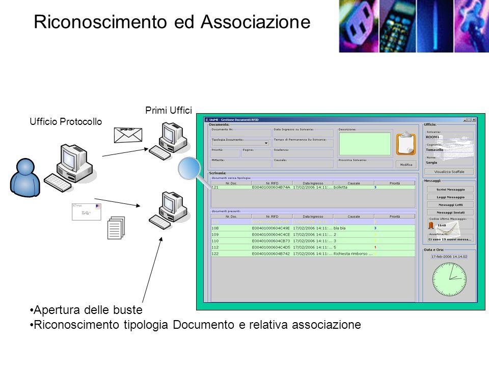 Primi Uffici Ufficio Protocollo Apertura delle buste Riconoscimento tipologia Documento e relativa associazione Riconoscimento ed Associazione
