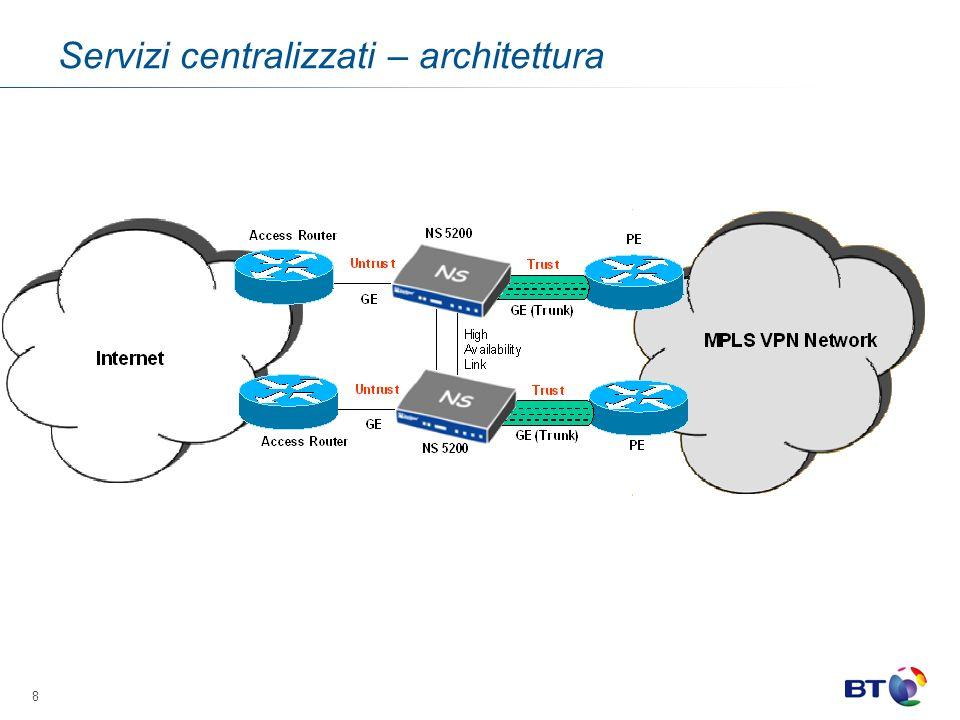 8 Servizi centralizzati – architettura