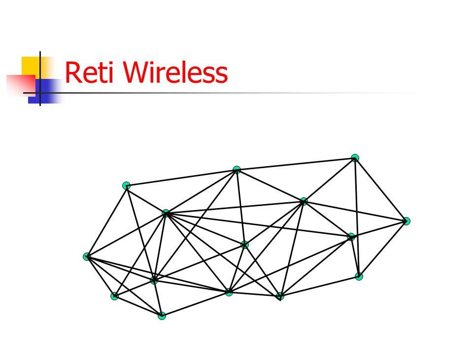 Reti Wireless