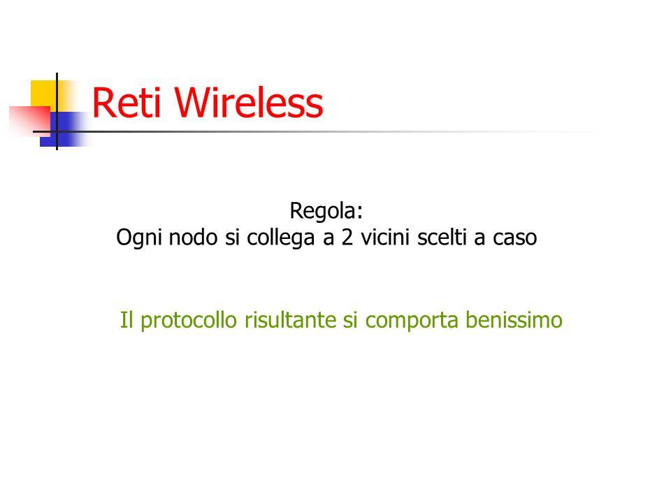 Reti Wireless Regola: Ogni nodo si collega a 2 vicini scelti a caso Il protocollo risultante si comporta benissimo