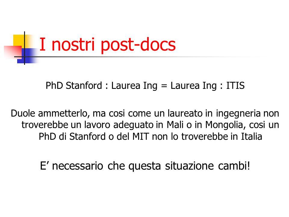 I nostri post-docs PhD Stanford : Laurea Ing = Laurea Ing : ITIS Duole ammetterlo, ma cosi come un laureato in ingegneria non troverebbe un lavoro ade