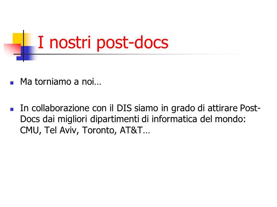 I nostri post-docs Ma torniamo a noi… In collaborazione con il DIS siamo in grado di attirare Post- Docs dai migliori dipartimenti di informatica del