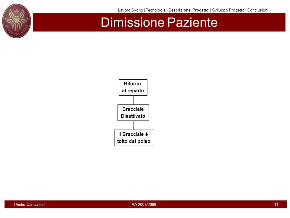 Dimissione Paziente Lavoro Svolto | Tecnologia | Descrizione Progetto | Sviluppo Progetto | Conclusioni Ritorno al reparto Bracciale Disattivato Il Br