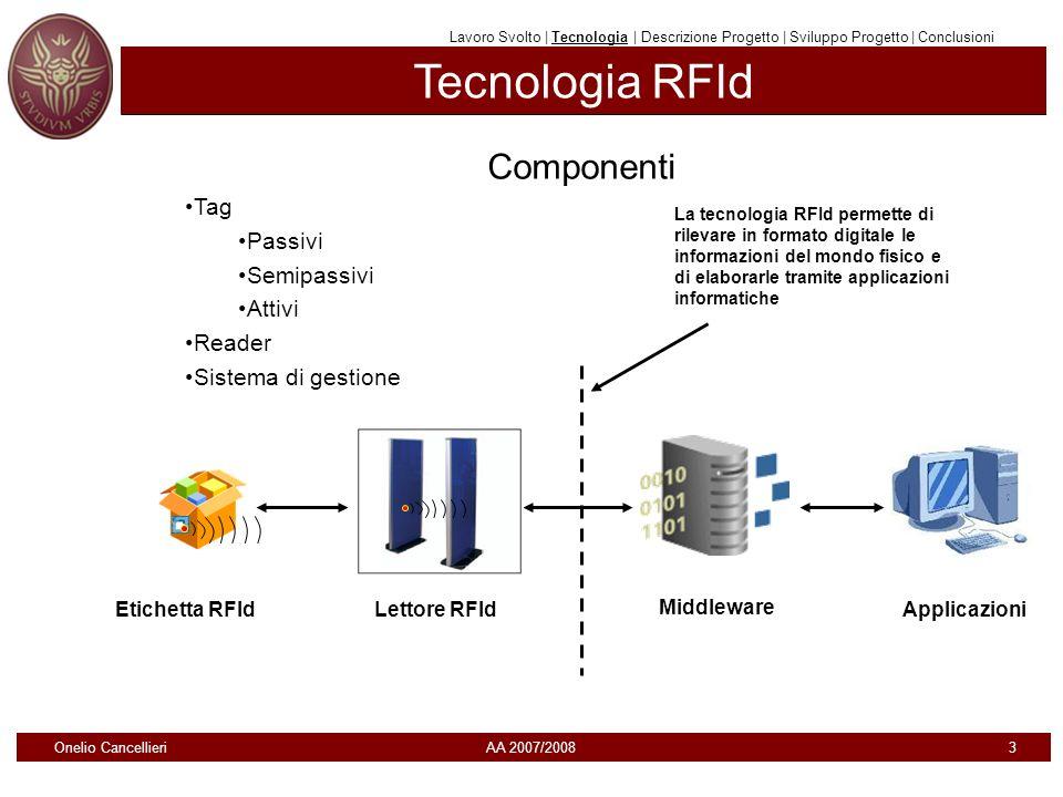 Proposta di sviluppo Idea: Usare il braccialetto RFId anche nella terapia post-operatoria, per: prescrizione farmaci (da parte del medico) somministrazione farmaci (da parte del personale addetto) Lavoro Svolto | Tecnologia | Descrizione Progetto | Sviluppo Progetto | Conclusioni Onelio Cancellieri AA 2007/2008 14