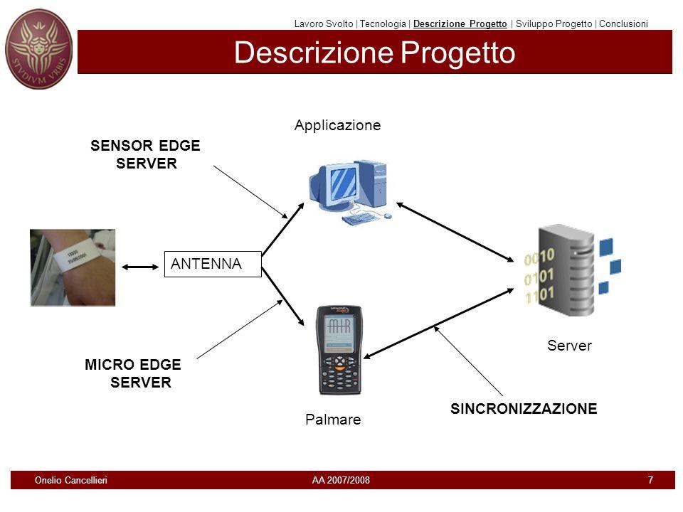 Descrizione Progetto Lavoro Svolto | Tecnologia | Descrizione Progetto | Sviluppo Progetto | Conclusioni Onelio Cancellieri AA 2007/2008 7 ANTENNA SEN