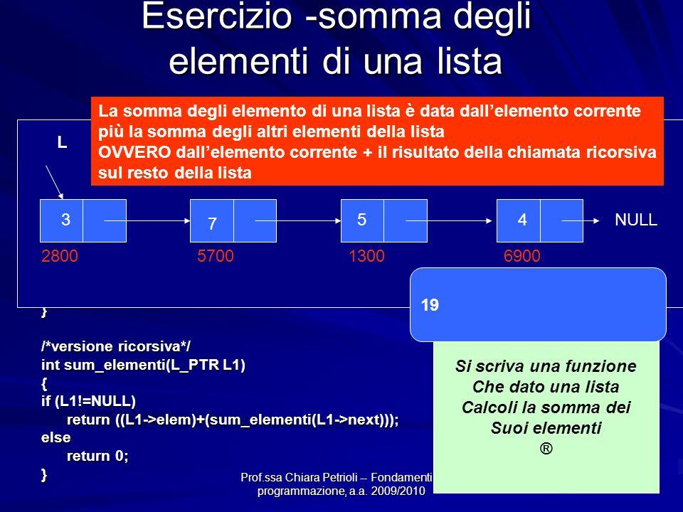 Esercizio -somma degli elementi di una lista /*calcola la somma degli elementi di una lista */ int sum_elementi(L_PTR L1) { int sum=0; while (L1 != NULL) {sum+=L1->elem;L1=L1->next;} return sum; } /*versione ricorsiva*/ int sum_elementi(L_PTR L1) { if (L1!=NULL) return ((L1->elem)+(sum_elementi(L1->next))); else return 0; } Si scriva una funzione Che dato una lista Calcoli la somma dei Suoi elementi ® Si scriva una funzione Che dato una lista Calcoli la somma dei Suoi elementi (iterativa) NULL3 7 54 2800570013006900 L La somma degli elemento di una lista è data dallelemento corrente più la somma degli altri elementi della lista OVVERO dallelemento corrente + il risultato della chiamata ricorsiva sul resto della lista 19