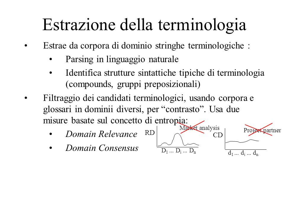 Estrazione della terminologia Estrae da corpora di dominio stringhe terminologiche : Parsing in linguaggio naturale Identifica strutture sintattiche t