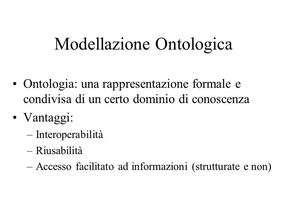 Modellazione Ontologica Ontologia: una rappresentazione formale e condivisa di un certo dominio di conoscenza Vantaggi: –Interoperabilità –Riusabilità –Accesso facilitato ad informazioni (strutturate e non)