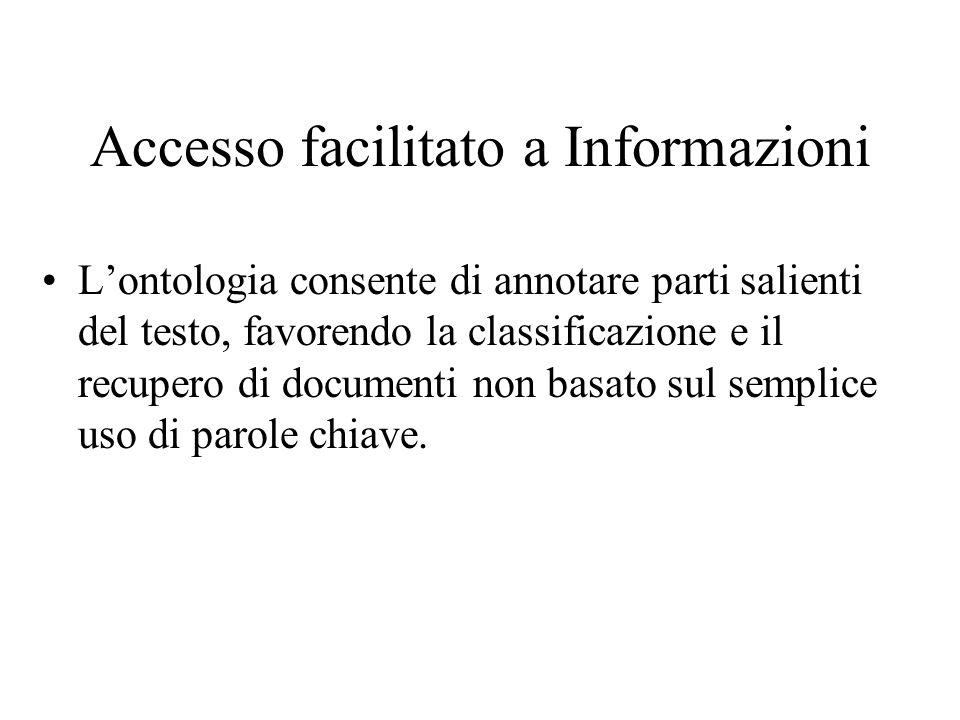 Accesso facilitato a Informazioni Lontologia consente di annotare parti salienti del testo, favorendo la classificazione e il recupero di documenti no