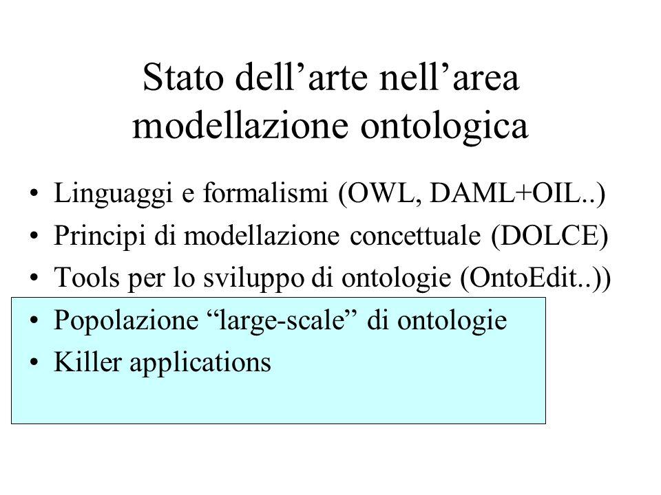 Stato dellarte nellarea modellazione ontologica Linguaggi e formalismi (OWL, DAML+OIL..) Principi di modellazione concettuale (DOLCE) Tools per lo sviluppo di ontologie (OntoEdit..)) Popolazione large-scale di ontologie Killer applications