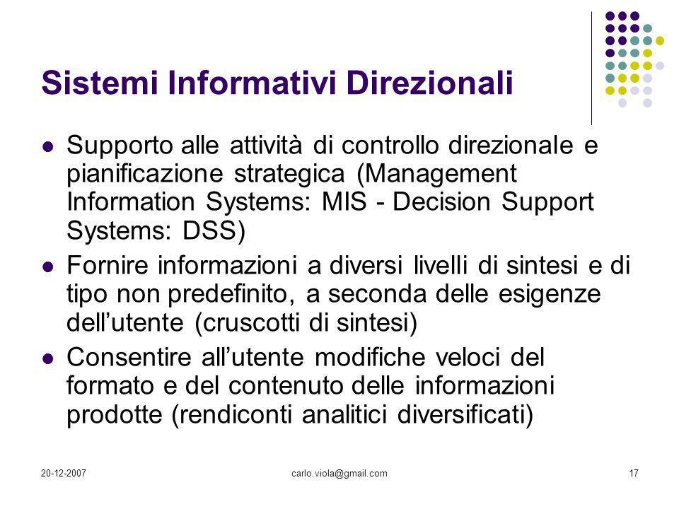 20-12-2007carlo.viola@gmail.com17 Sistemi Informativi Direzionali Supporto alle attività di controllo direzionale e pianificazione strategica (Managem