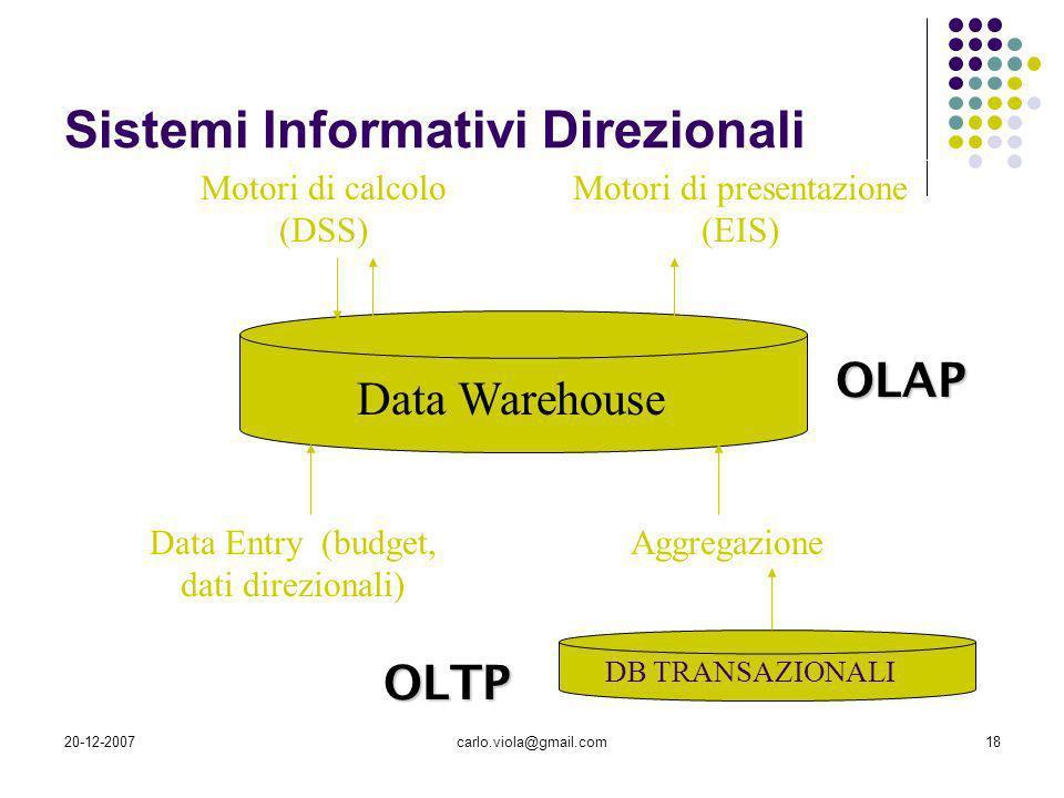 20-12-2007carlo.viola@gmail.com18 Sistemi Informativi Direzionali Motori di calcolo (DSS) Motori di presentazione (EIS) Data Entry (budget, dati direz