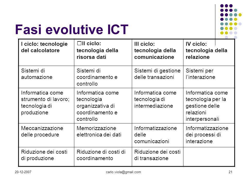 20-12-2007carlo.viola@gmail.com21 Fasi evolutive ICT I ciclo: tecnologie del calcolatore II ciclo: tecnologia della risorsa dati III ciclo: tecnologia
